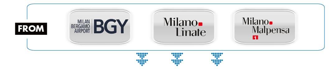 Milano Linate, Milano Malpensa, Orio al Serio